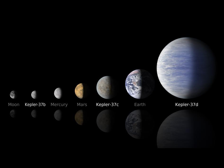 Kepler37bPlanetLineup_3x4_946-710