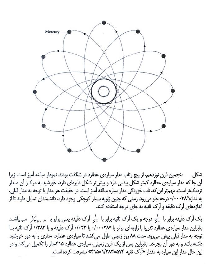 Gravity-Einstein-04