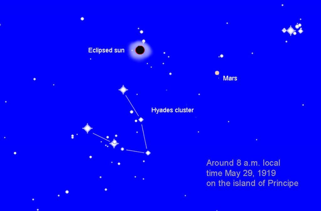 Relativity-eclipse-May29_1919Principe1-1024x674