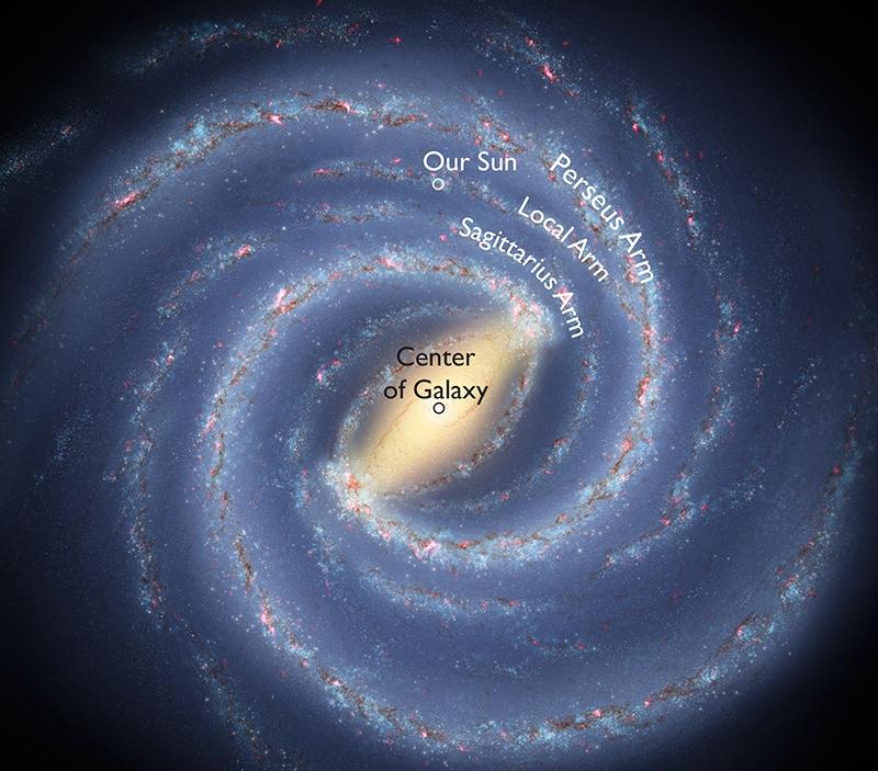 تصویری هنری از ساختار مارپیچی و بازوهای کهکشان راه شیری