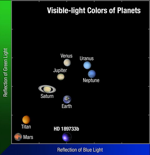 visible-light-colors-planets