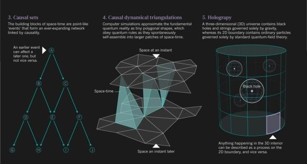 quantum-gravity-nature--online