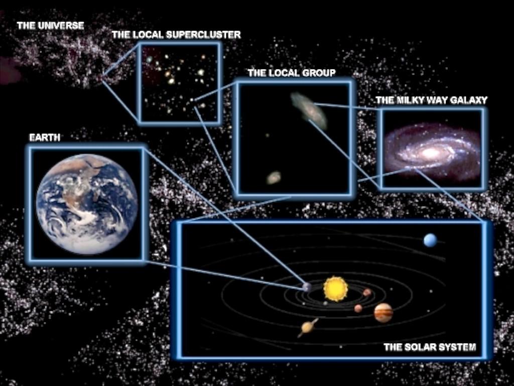 Estructura-del-universo