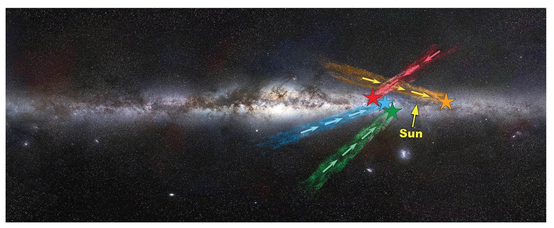 New-Class-of-Hypervelocity-Stars-Discovered