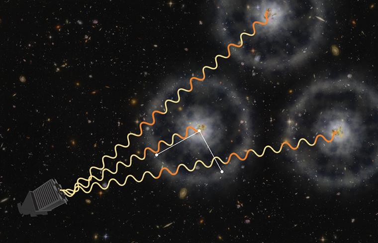 تصویری هنری از اندازه گیری طیف سنجیِ نوسانِ باریون که از اختروش ها استفاده شد. نوری که این اجرام از خود ساتع می کنند، به وسیله ی تلسکوپ پروژه اسلون دریافت شده است.