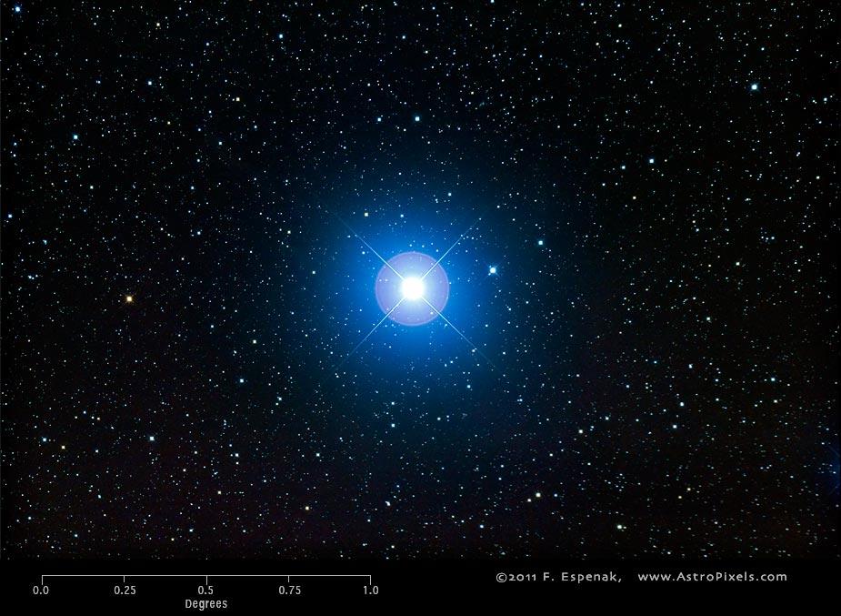 تصویری از ستارۀ Rigel که 5000 برابر خورشید ما است.