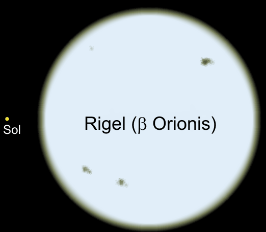 Rigel_sun_comparision