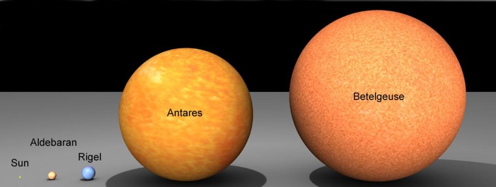 ستاره غول پیکر Betelgeuse در مقایسه با خورشید ما و سایر ستارگان