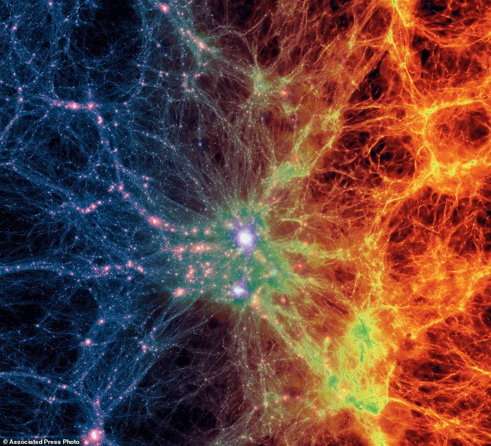 این تصویر چگالی ماده تاریک در سمت چپ، تراکم گازها در سمت راست را در شبیه سازی از تکامل کیهان از زمان بیگ بنگ تاکنون نشان می دهد. شبیه سازی های کامپیوتری جدید ویژگی های از قبیل توزیع کهکشان ها و ترکیب آنها را نشان می دهد.