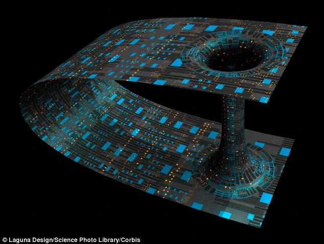 پل کیهانی اینشتین- روزن که اصطلاحا کرمچاله هم نامیده می شود ،کرمچاله، مسیر میان بر کیهانی است که دو نقطه دور دست در پهنه فضا- زمان را به همدیگر متصل می کند.