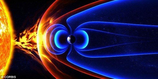 اگر زمین نچرخد، میدان مغناطیسی زمین از بین رفته و انسانها با مقادیر مرگبار تابشهای یونیزه مواجه خواهند شد.