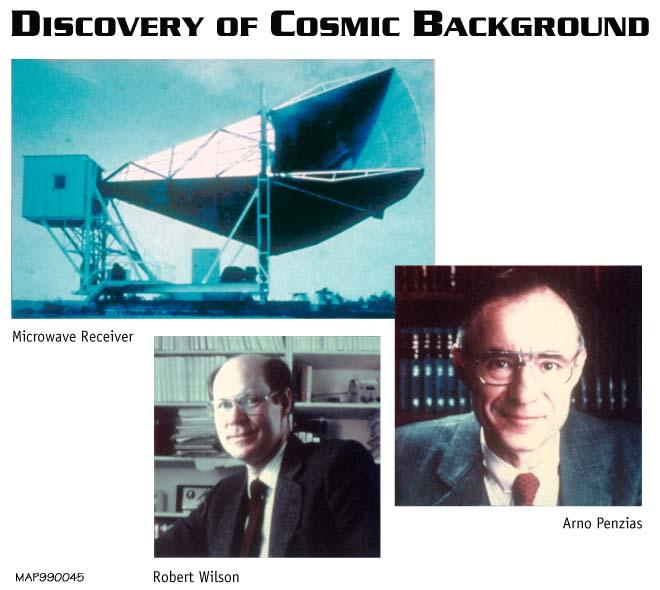 """تصویری از """"رابرت ویلسون و آرنو پنزیاس"""" که با تلسکوپ رادیویی اولین بار تابش پس زمینه میکروموج کیهانی بیگ بنگ را کشف کردند."""