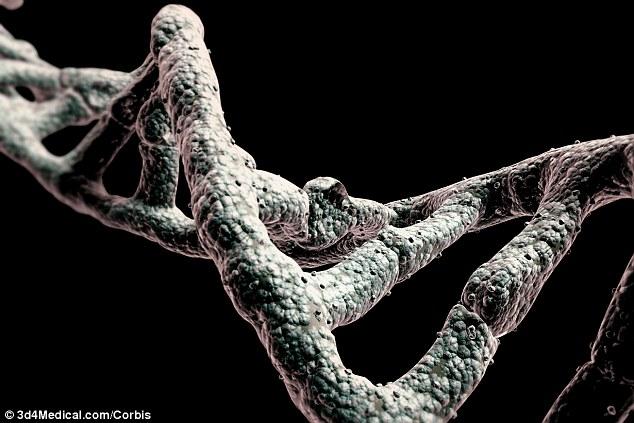 دانشمندان معتقدند می توان بخشی از ژنوم و DNA انسان را به سیارات دیگر ارسال کرد و به وسیله ربات ها و چاپگرهای سه بعدی انسان چاپ کنند.
