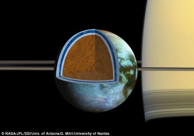 """محققان معتقدند در پوسته یخی بیرونی """"تیتان"""" قمر زحل اقیانوسی بسیار شور، و محلولی نمکی وجود دارد."""