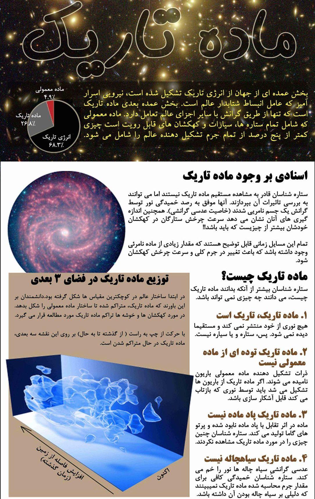 dark-matter-what-is-it1