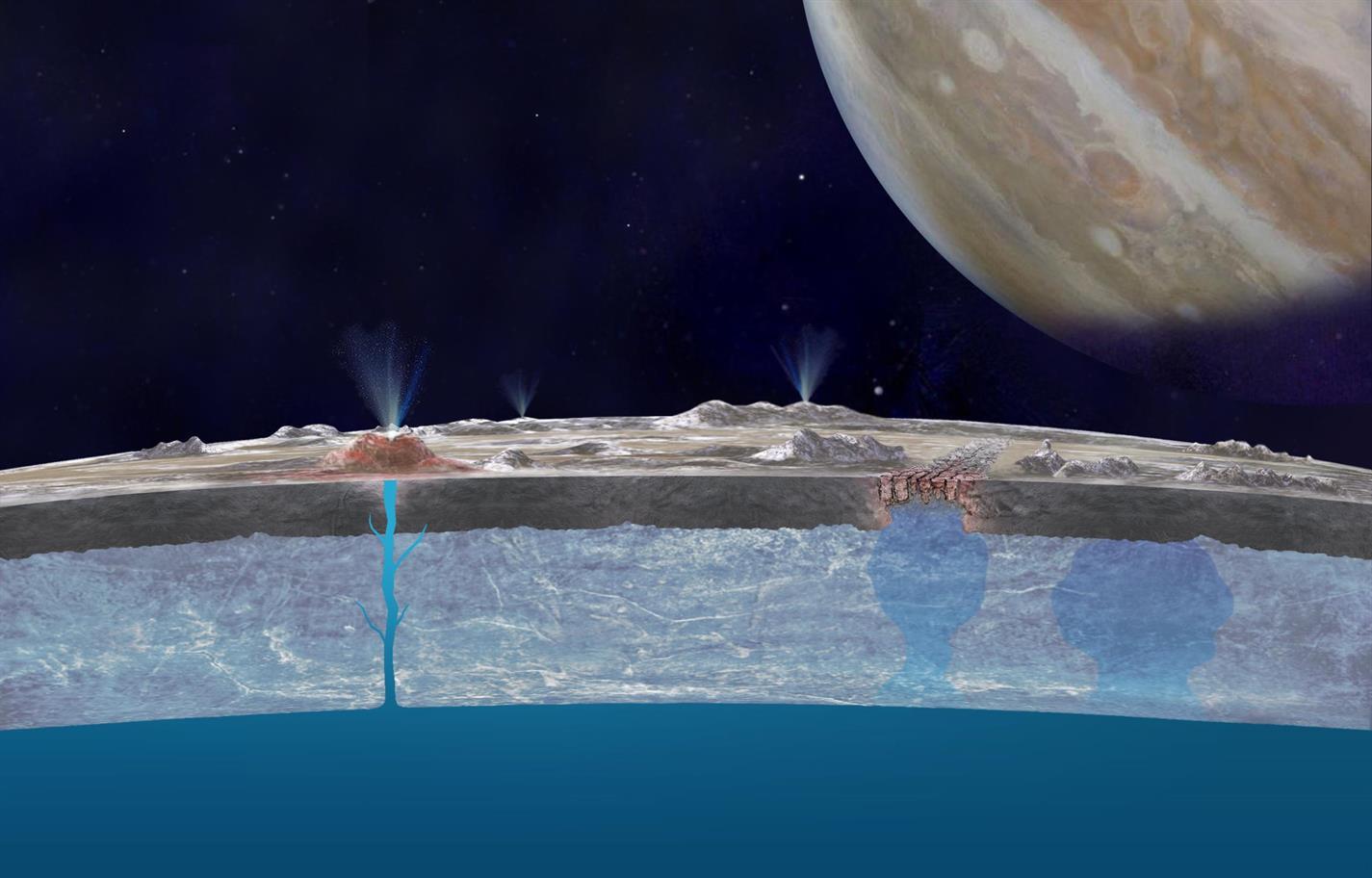 """دانشمندان معتقدند در اقیانوس زیر سطحی""""اروپا"""" قمر یخ زده مشتری امکان حیات میکروبی وجود دارد."""