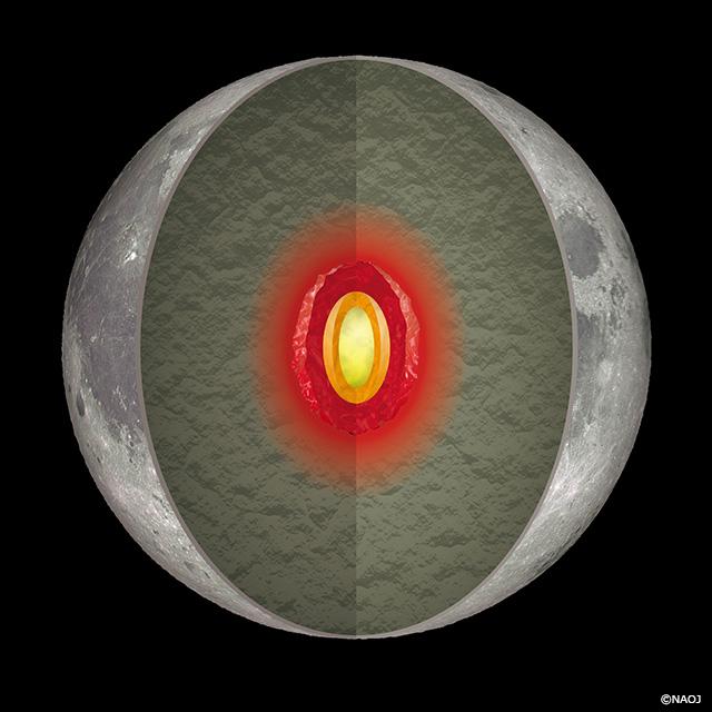 تصویری هنری از هسته ی داخلی ماه