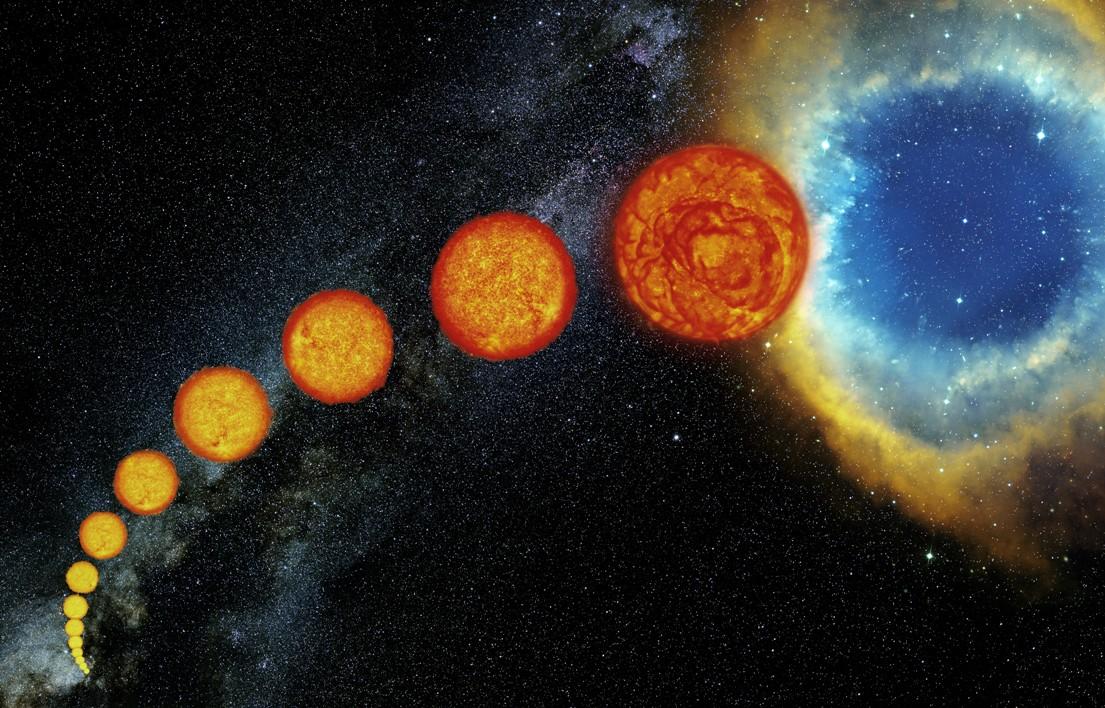 در این تصویر از چپ به راست چگونگی تحول خورشید را از تولد تا تبدیل شدن به غول سرخ، سحابی سیاره نما و در نهایت کوتوله سفید مشاهده می کنید.