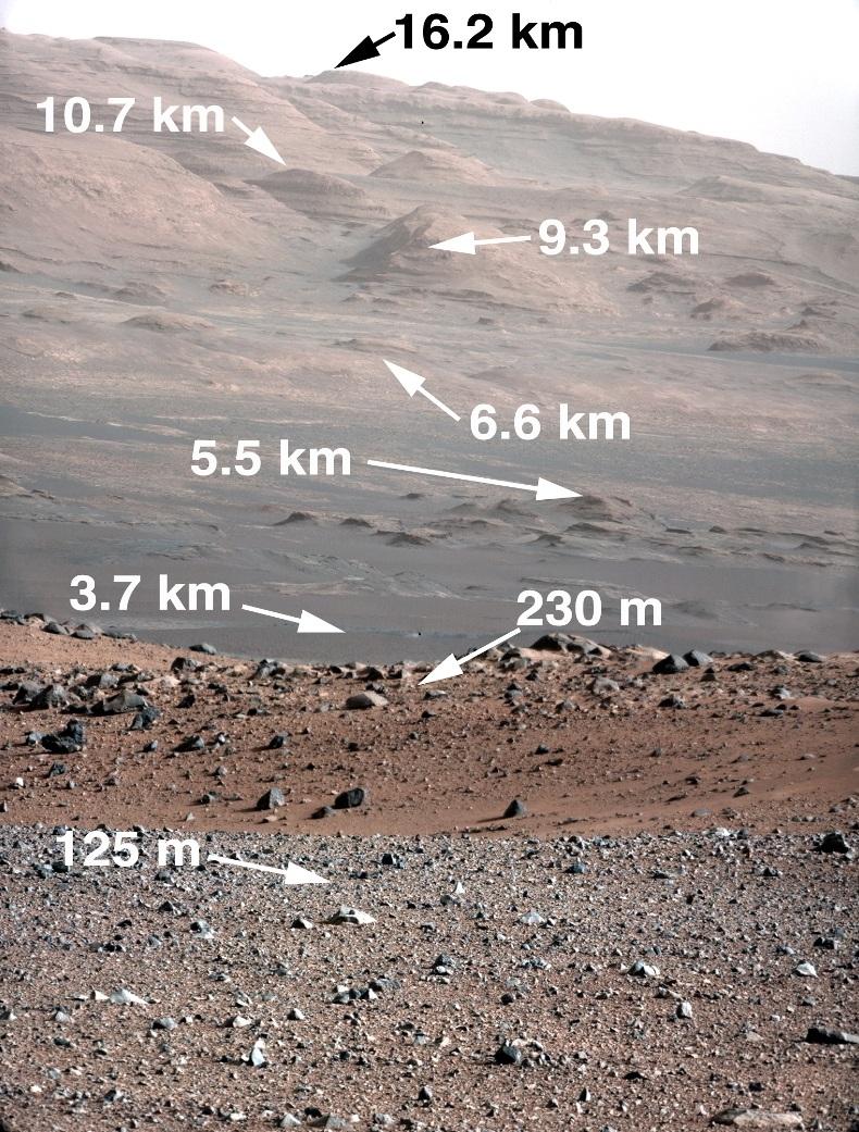 این عکسی است که کنجکاوی در تاریخ 22 آگوست 2012 از چشم انداز کوه شارپ گرفته است، حال پس از گذشت 2 سال این کاوشگر در منطقه ی بوتس(buttes) در محدودۀ 6.6 کیلومتری از آغاز سفرش در پای کوه رسیده است.