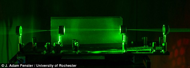 دانشمندان دانشگاه روچستر با استفاده از این 4 لنز توانستند، اشیای بین آنها را نامرئی کنند.