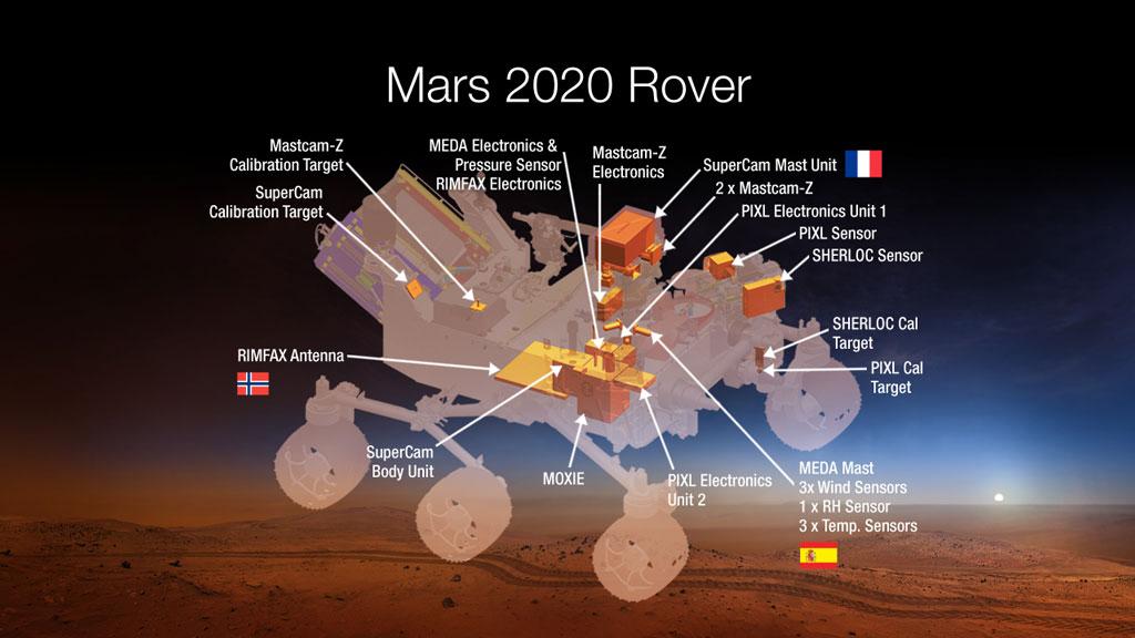 طرحی هنری از مریخ نورد جدید ناسا به همراه 7 ابزارش