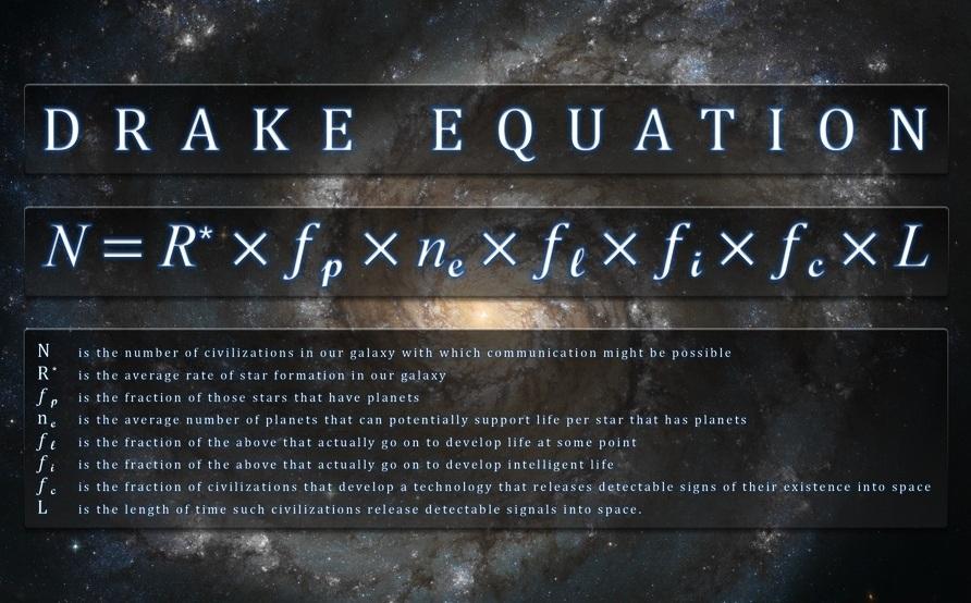 معادلۀ دریک برای تخمین تعداد تمدنهای فضایی