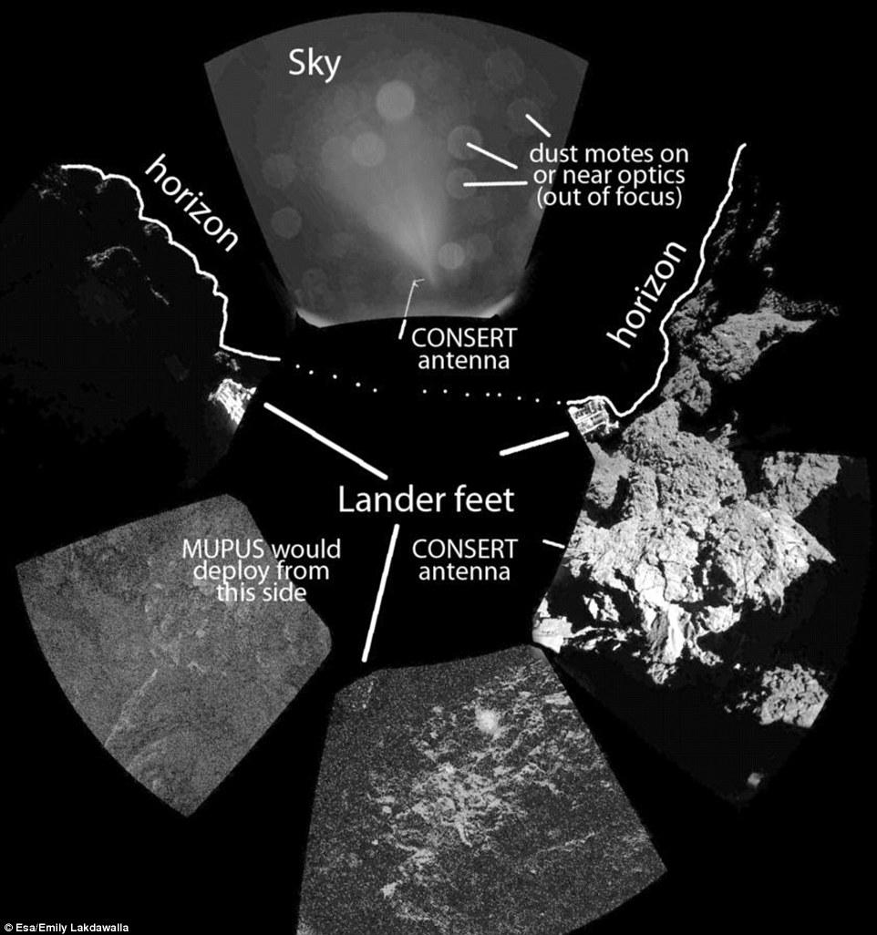 تصویری 360 درجه از محل قرارگیری کاوشر فیلای بر سطح دنباله دار