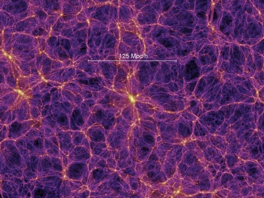 کهکشان ها در امتداد یک شبکه کیهانی توزیع شده اند. ( هر پارسک بیش از 3.2 میلیون سال نوری میباشد)