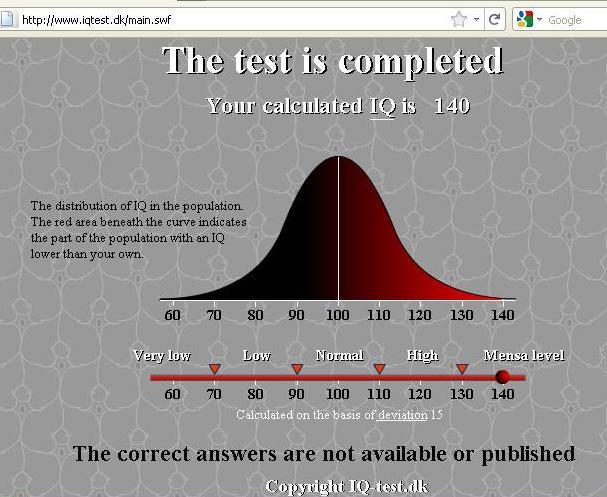 My IQ 3th Time