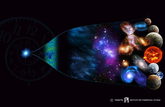 بیگ بنگ و زمان، طرحی از فیزیکدانان نظری موسسه PI