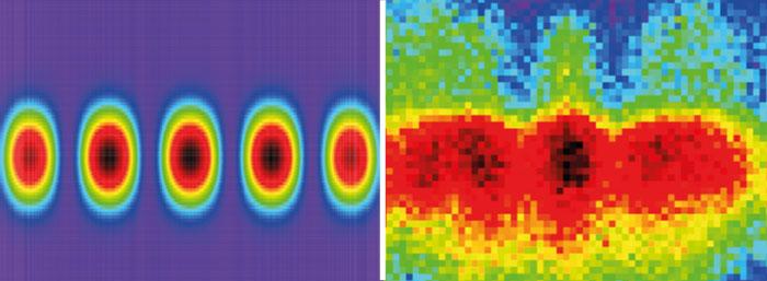 نظریه و آزمایش: الکترون آگر در عمل