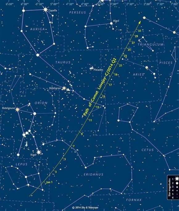 مسیر حرکت دنبالهدار لاوجوی تا پایان ژانویه 2015 در آسمان