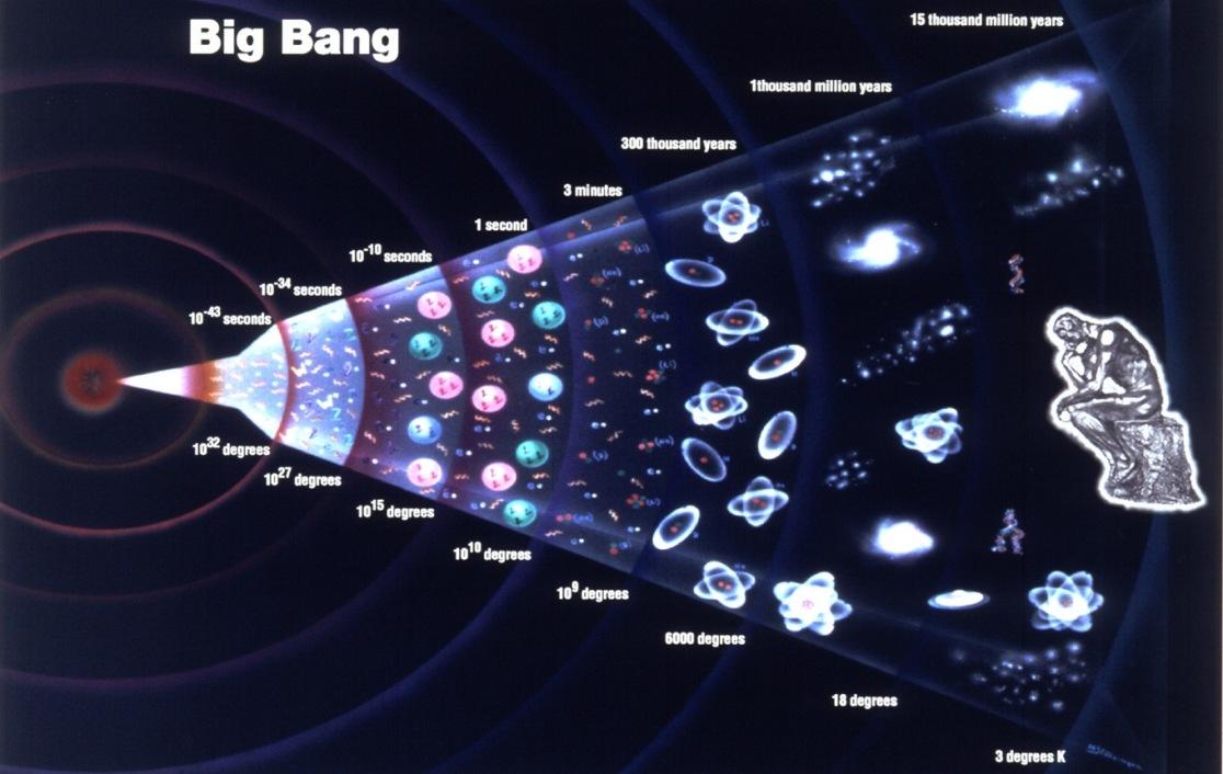 مراحل تحول کیهان، از بیگ بنگ تا اکنون