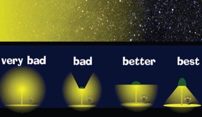 مقایسۀ آلودگی نوری و تاثیر آن بر دید اجرام سماوی