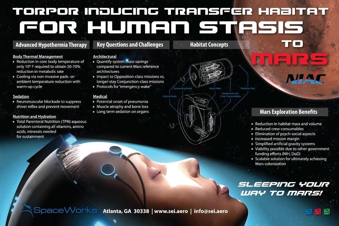 طرح ناسا برای قرارگیری فضانوردان در حالت خواب عمیق در مدت 180 روز برای سفر به مریخ