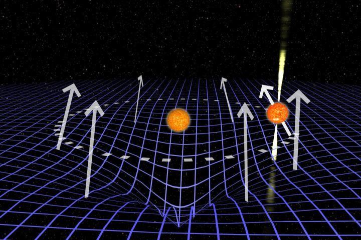 در این تصویر مدار تپ اختر(سمت راست) در حال چرخش به دور تپ اختر مرکزی و تاثیر آن بر انحنای فضا-زمان را مشاهده می کنید.