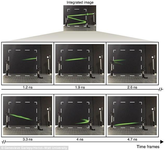دانشمندان اسکاتلندی در این آزمایش توانستند 2 میلیون تپ لیزر را در بازه زمانی 10 دقیقه ای شلیک کنند.