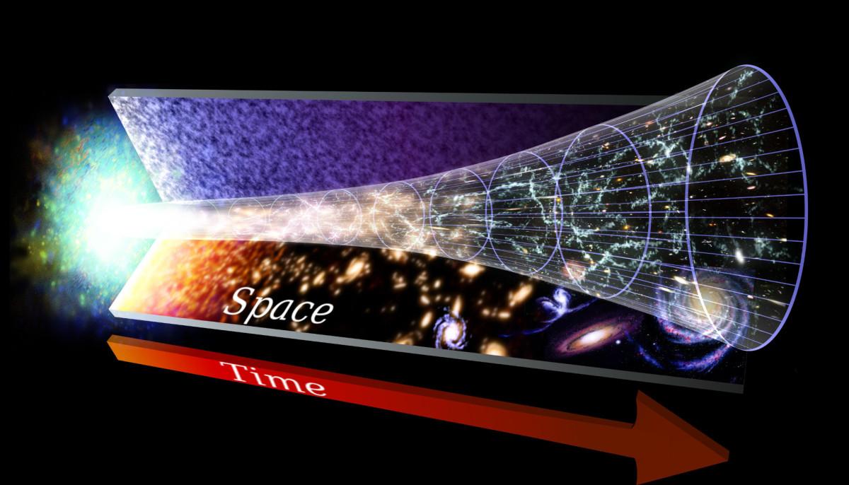 بیگ بنگ، فضا - زمان و سیر تحولی کیهان در 13.8 میلیارد سال