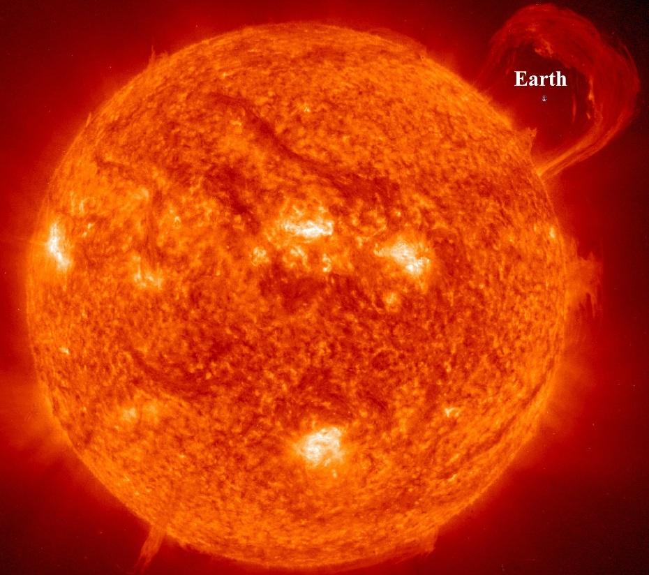 اندازه زمین در مقایسه با خورشید