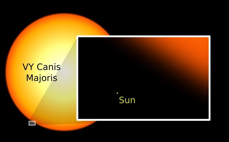 مقایسه خورشید ما در مقابل بزرگترین ستارۀ کشف شده VY Canis Majoris
