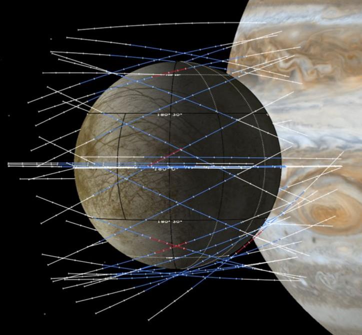 مسیرهای پرواز کاوشگر کلیپر در مدار اروپا قمر مشتری