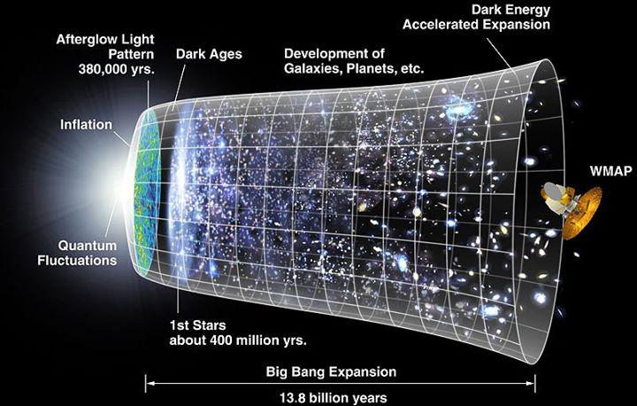 Big-Bang1