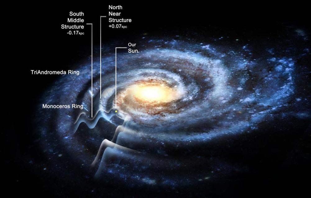 کهکشان راهشیری 50 درصد بزرگتر از تصورات پیشین است.