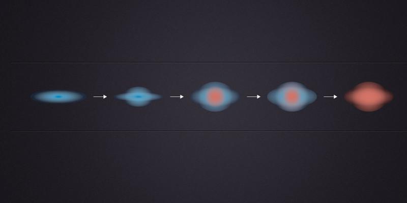 این گرافیک روند خاموشی ستارگان را در قلب کهکشان های بیضوی شکل، نشان می دهد.