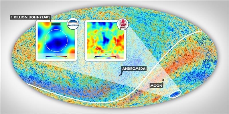 طی بررسی محققان عرض ناحیه ی سرد و تهی کیهانی 1.8 میلیارد سال نوری میباشد.