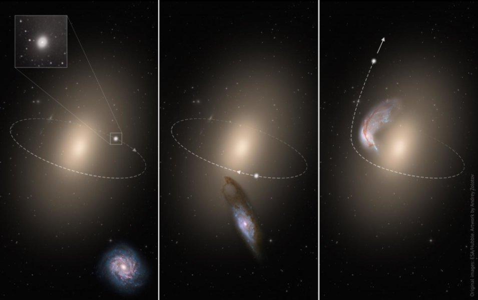 ستاره شناسان شکل گیری کهکشانهای رانده شده را مشاهده کردند.