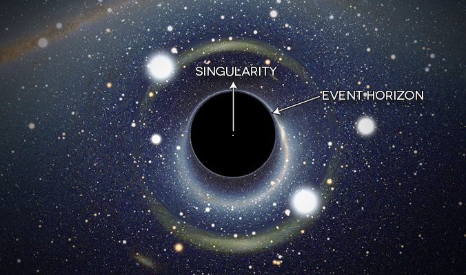 Singularity_EventHorizon