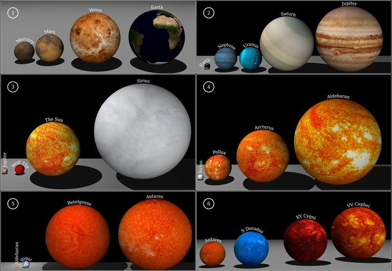 ستاره های دیگر نسبیت به خورشید ما بسیار غول پیکر هستند.