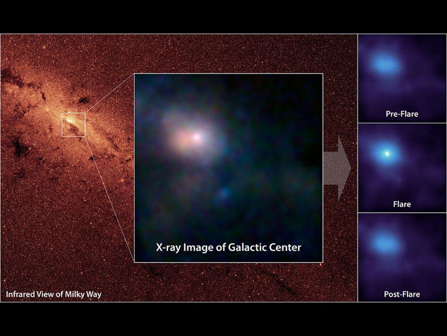 نمایی از منطقه ی کمان – ای* در سیاهچاله ی مرکزی راه شیری