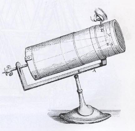 مدل تلسکوپ نیوتن ـــ ۱۶۷۵